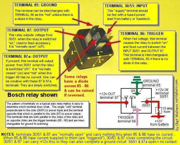relay basics rh rattlebars com Bosch Relay Wiring Diagram Bosch Relay Wiring Diagram
